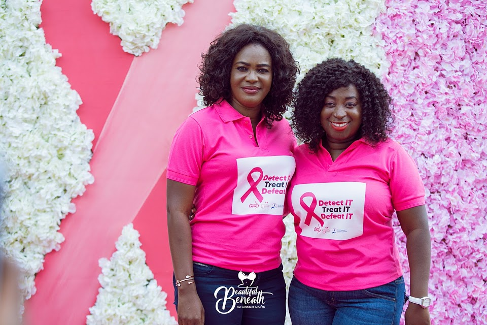 Breast Cancer Screening - Treaconcepts